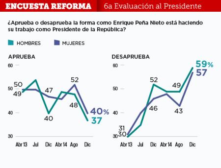 presidencial01