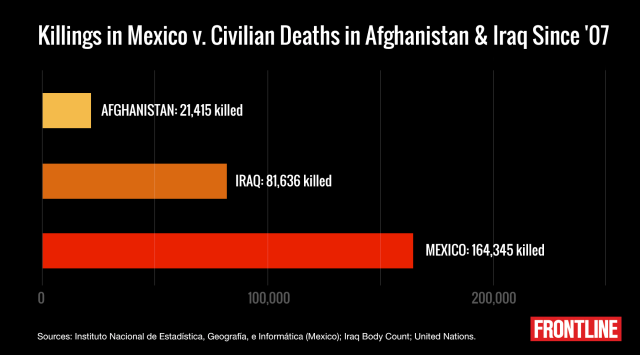 mexico_homicides.png